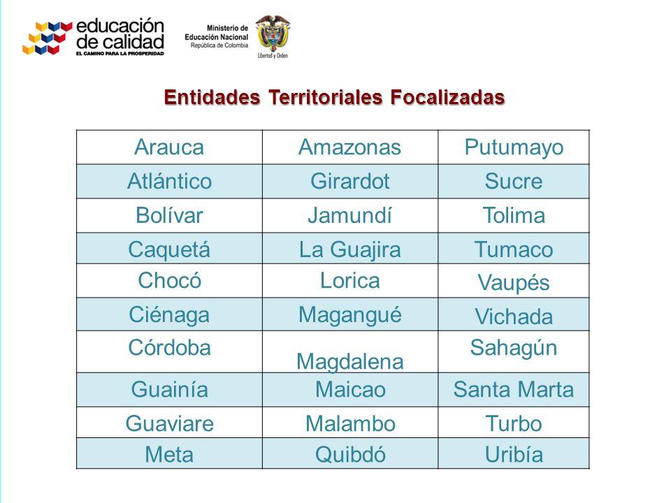 Entidades Territoriales Focalizadas