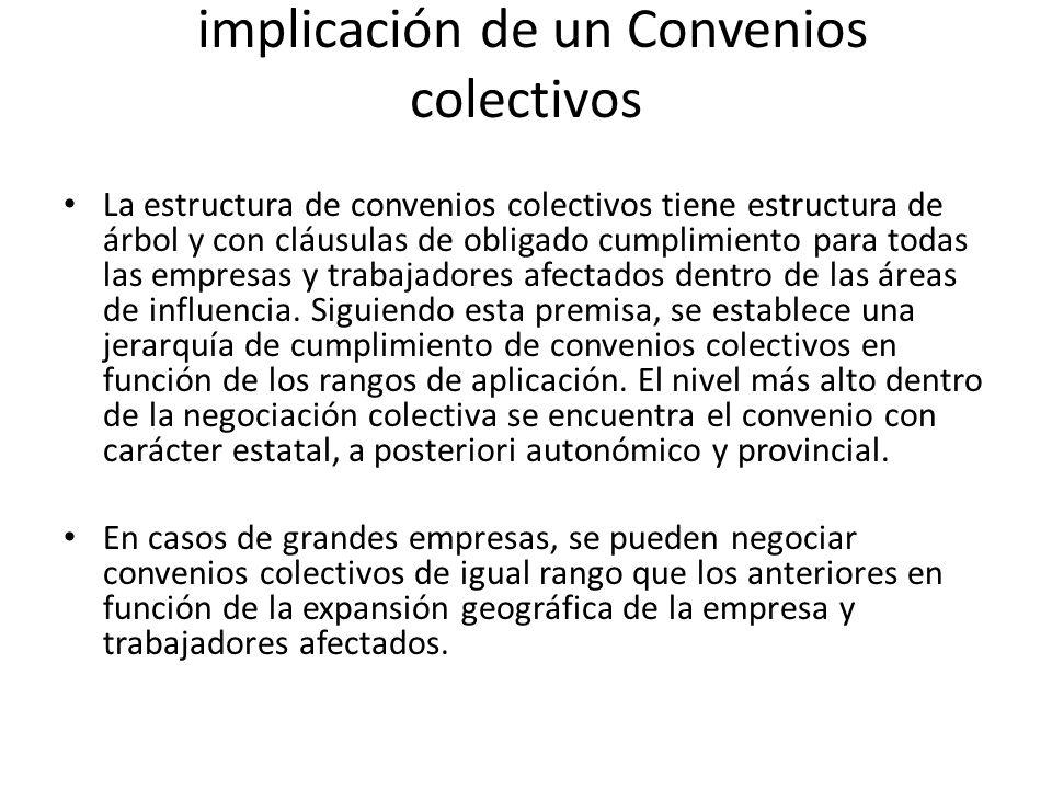 implicación de un Convenios colectivos