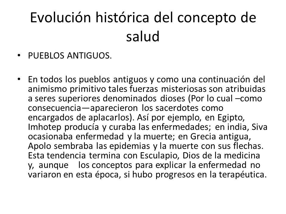 Evolución histórica del concepto de salud