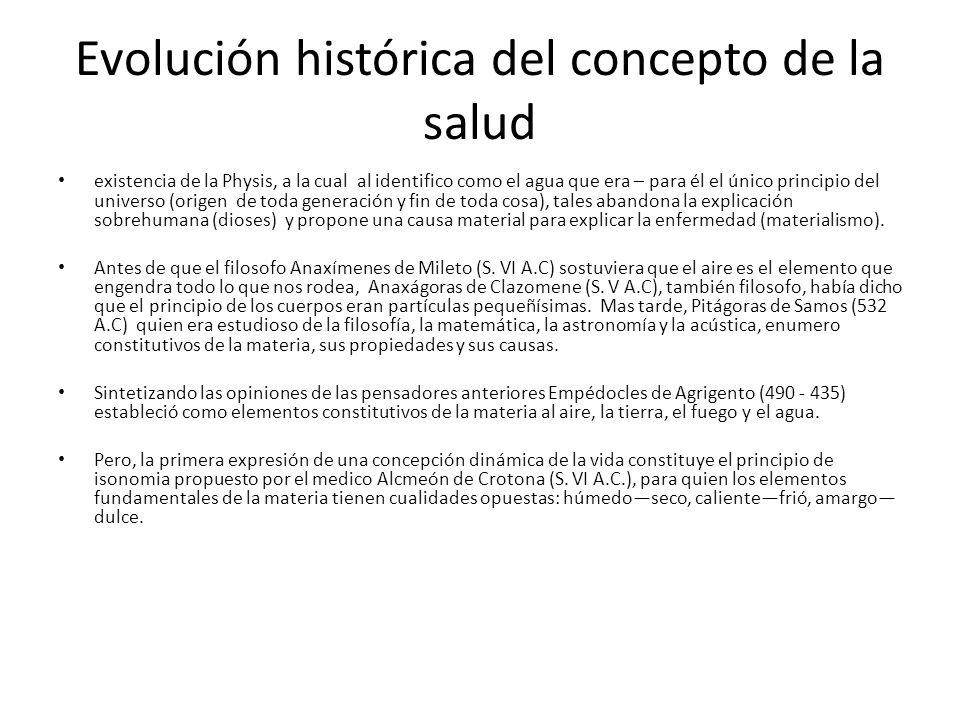 Evolución histórica del concepto de la salud