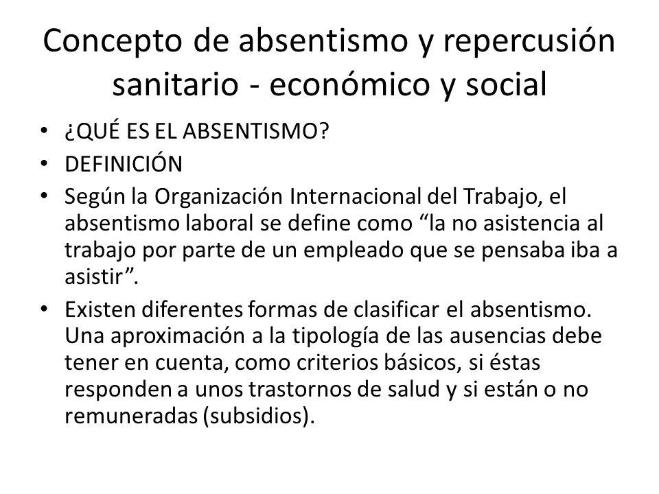 Concepto de absentismo y repercusión sanitario - económico y social