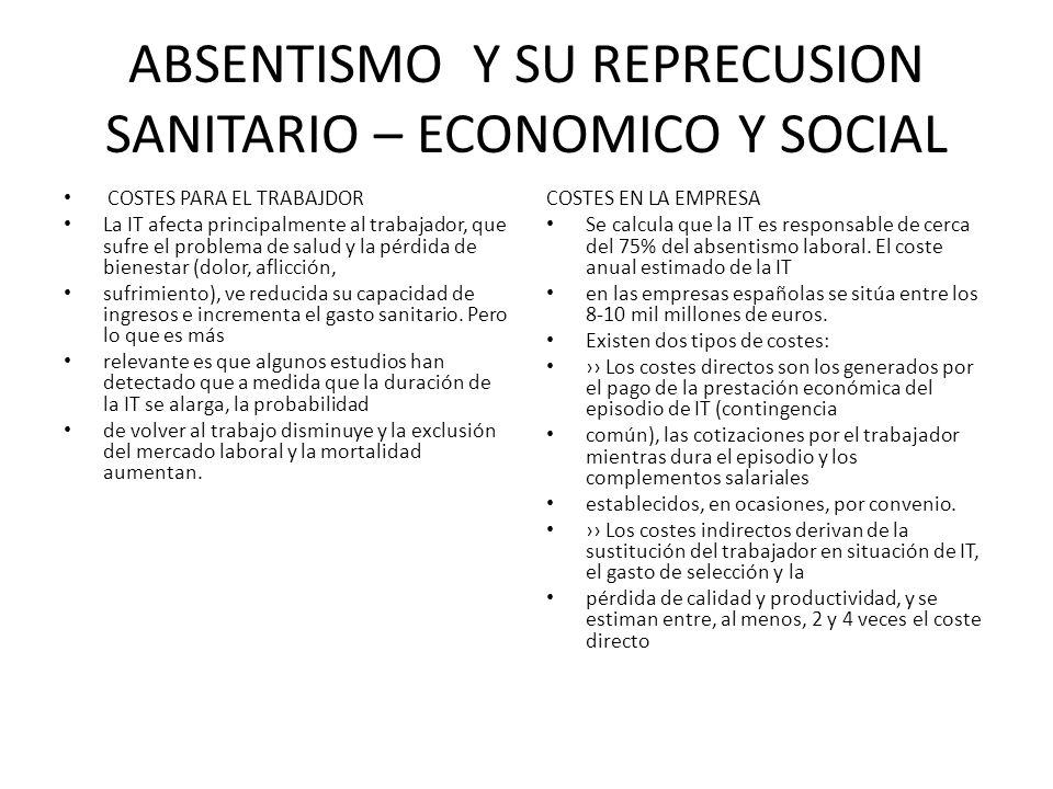 ABSENTISMO Y SU REPRECUSION SANITARIO – ECONOMICO Y SOCIAL