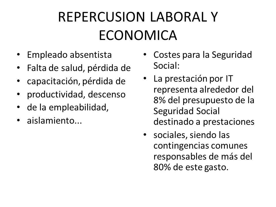 REPERCUSION LABORAL Y ECONOMICA