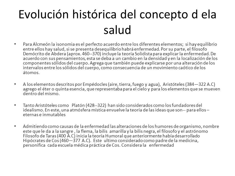 Evolución histórica del concepto d ela salud