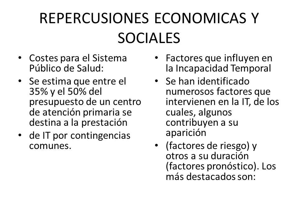 REPERCUSIONES ECONOMICAS Y SOCIALES