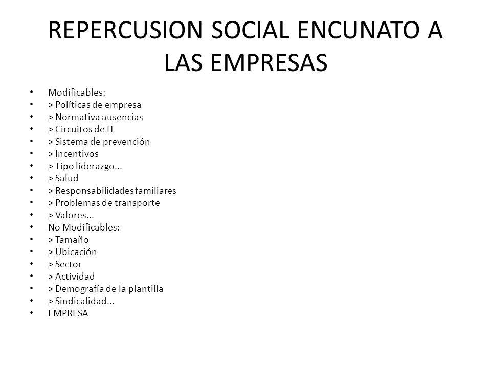 REPERCUSION SOCIAL ENCUNATO A LAS EMPRESAS