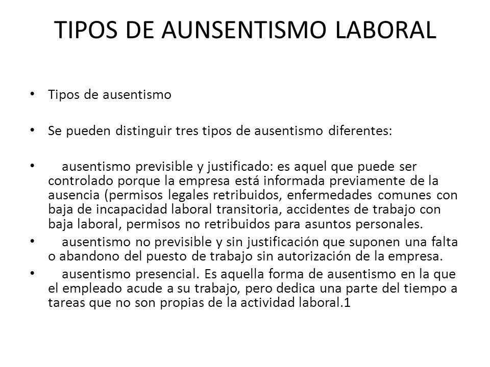 TIPOS DE AUNSENTISMO LABORAL