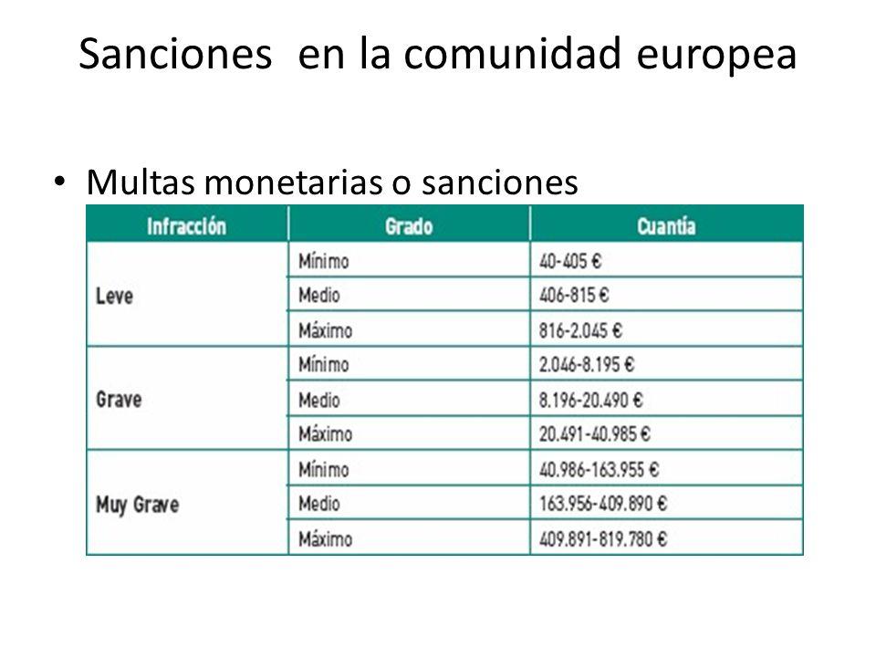Sanciones en la comunidad europea