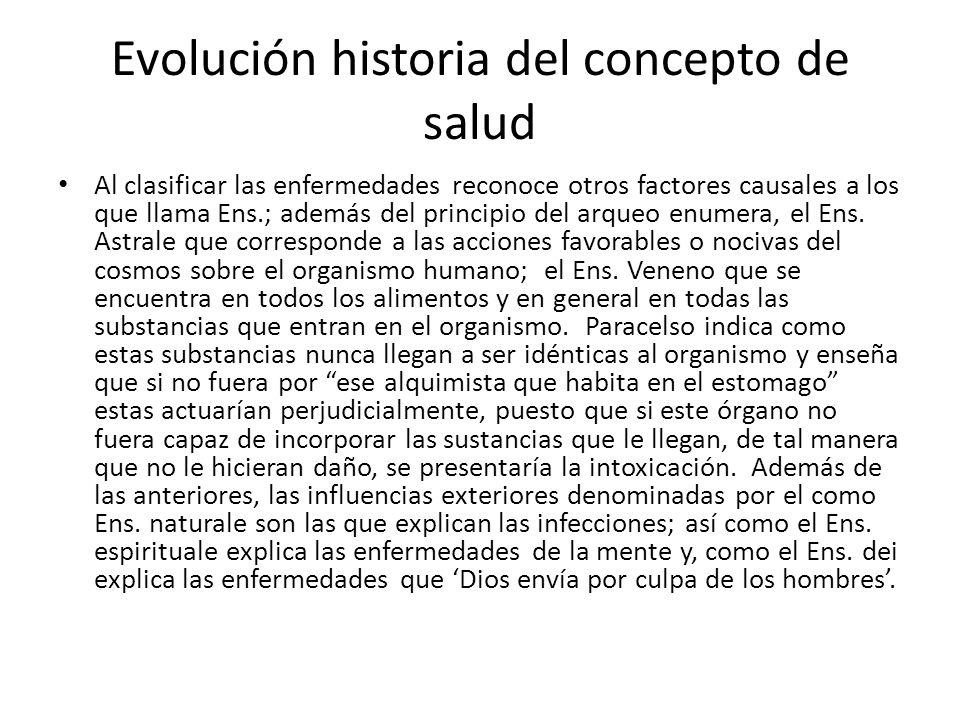 Evolución historia del concepto de salud