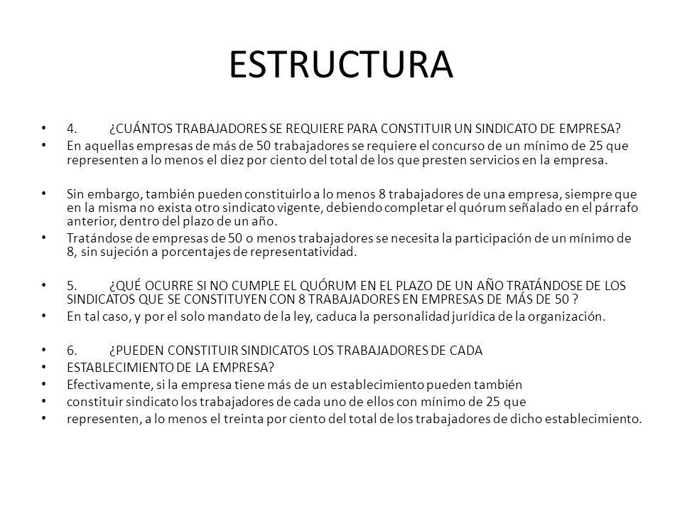ESTRUCTURA 4. ¿CUÁNTOS TRABAJADORES SE REQUIERE PARA CONSTITUIR UN SINDICATO DE EMPRESA