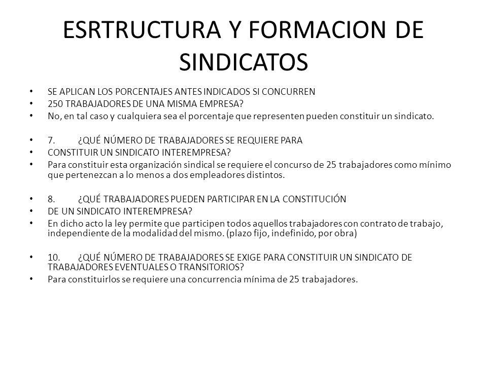ESRTRUCTURA Y FORMACION DE SINDICATOS