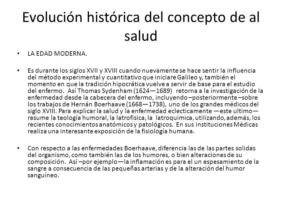 Evolución histórica del concepto de al salud