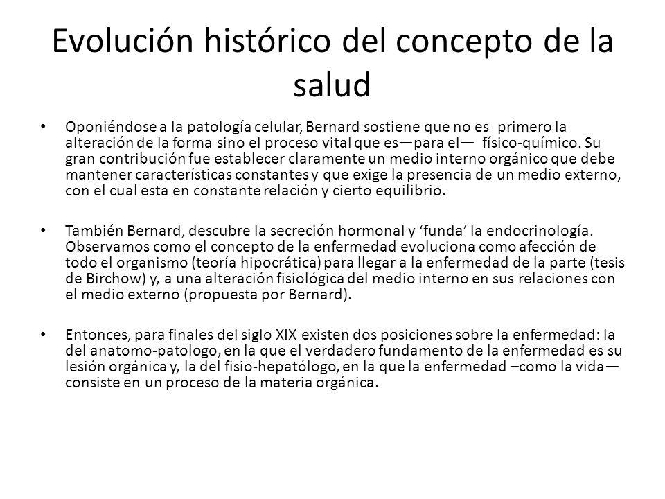 Evolución histórico del concepto de la salud