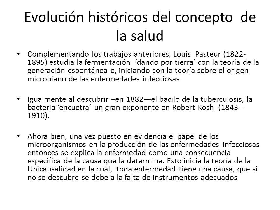 Evolución históricos del concepto de la salud