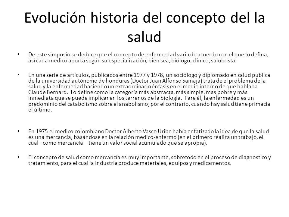 Evolución historia del concepto del la salud