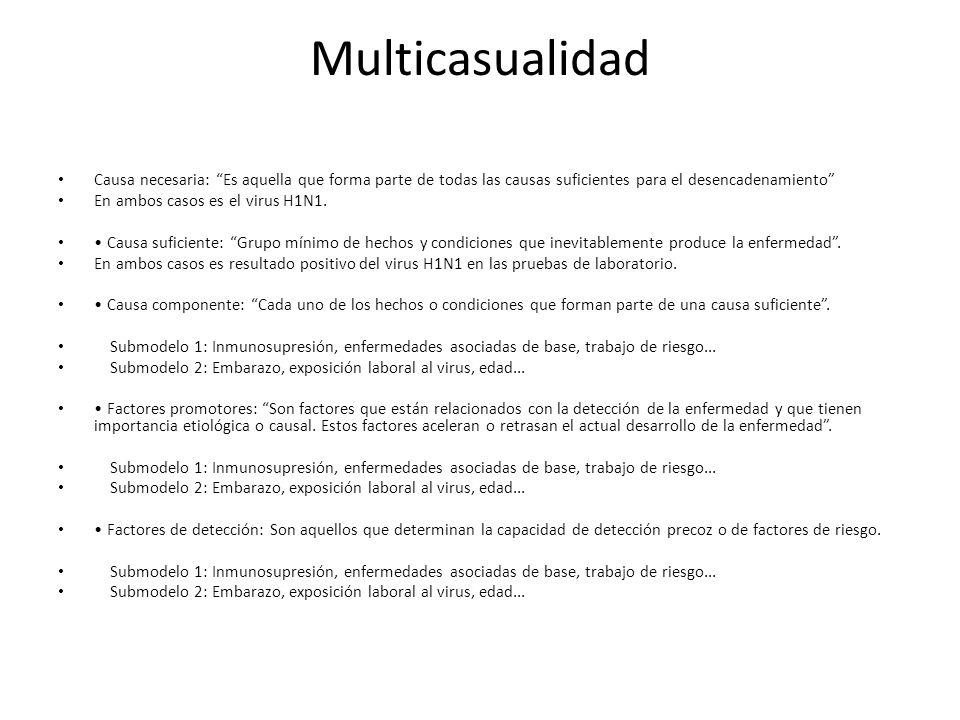 Multicasualidad Causa necesaria: Es aquella que forma parte de todas las causas suficientes para el desencadenamiento
