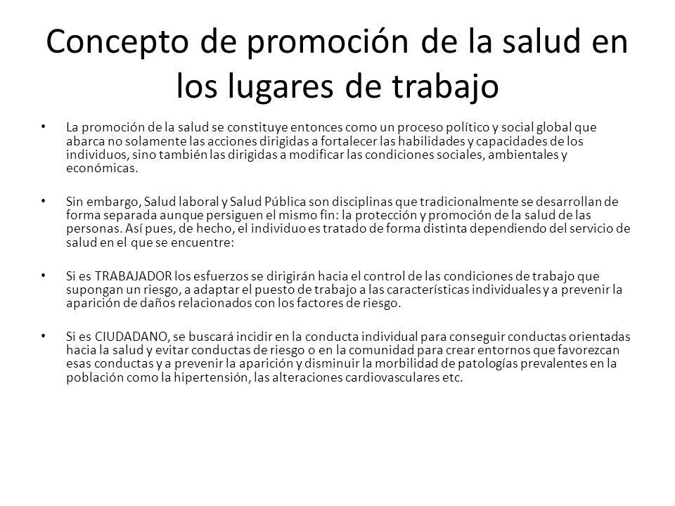 Concepto de promoción de la salud en los lugares de trabajo