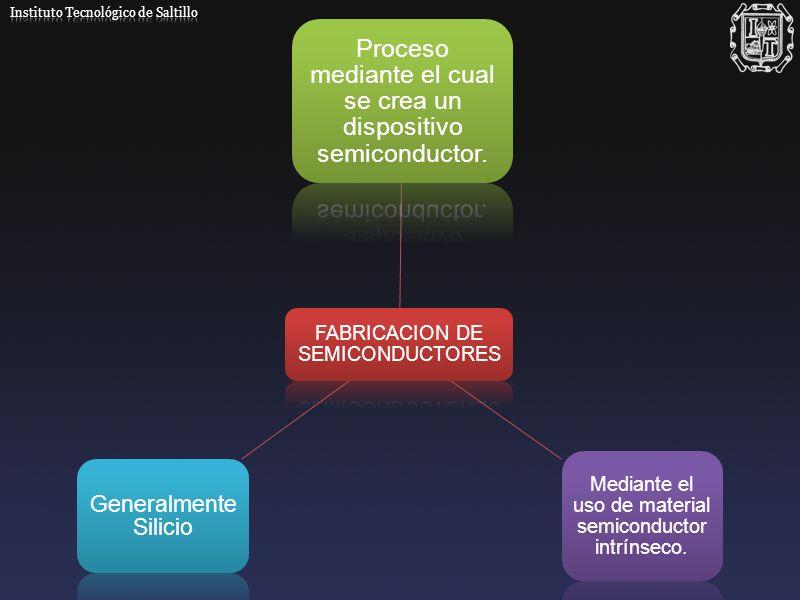 Proceso mediante el cual se crea un dispositivo semiconductor.