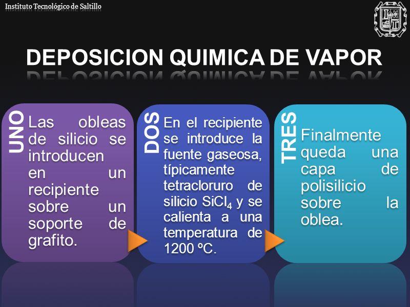 DEPOSICION QUIMICA DE VAPOR
