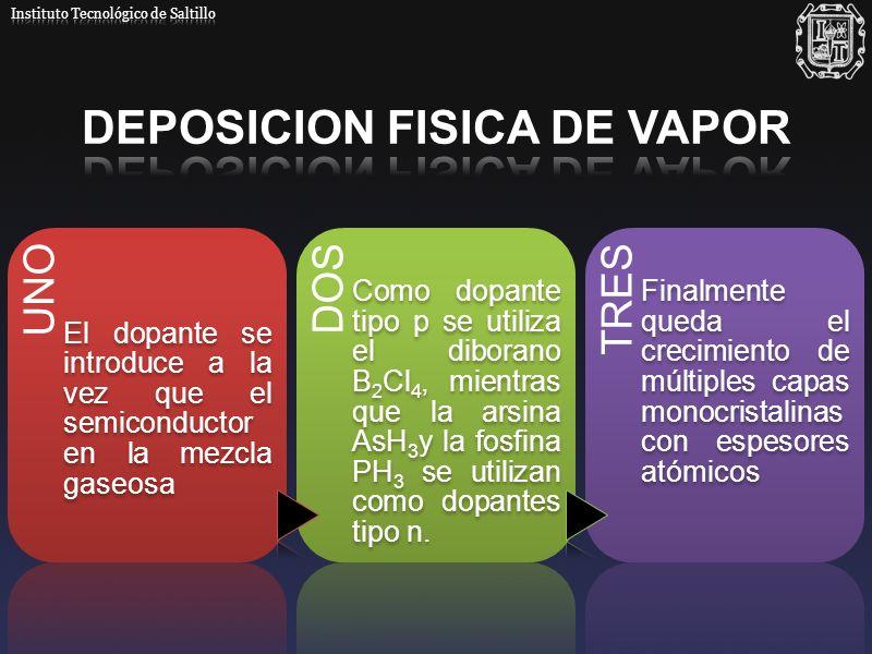 DEPOSICION FISICA DE VAPOR