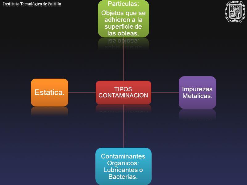 TIPOS CONTAMINACION Partículas: Objetos que se adhieren a la superficie de las obleas. Impurezas Metalicas.
