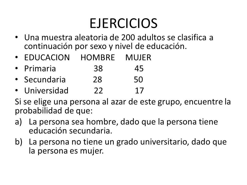 EJERCICIOS Una muestra aleatoria de 200 adultos se clasifica a continuación por sexo y nivel de educación.