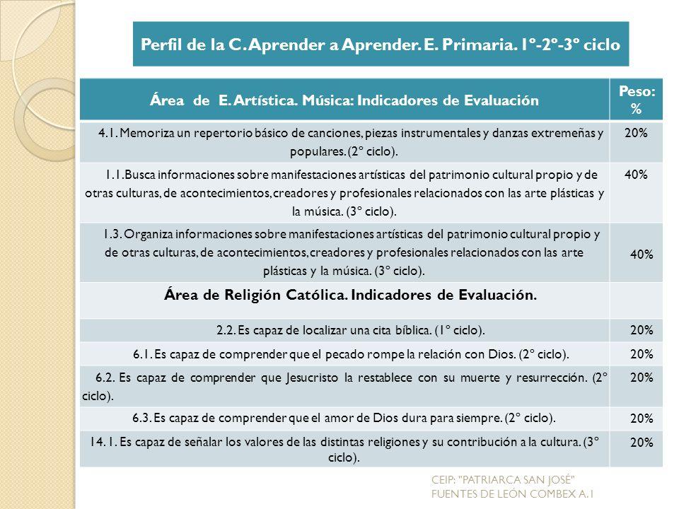 Perfil de la C. Aprender a Aprender. E. Primaria. 1º-2º-3º ciclo
