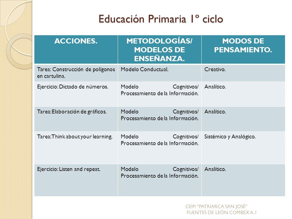 Educación Primaria 1º ciclo