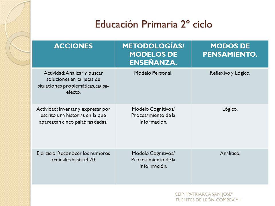 Educación Primaria 2º ciclo
