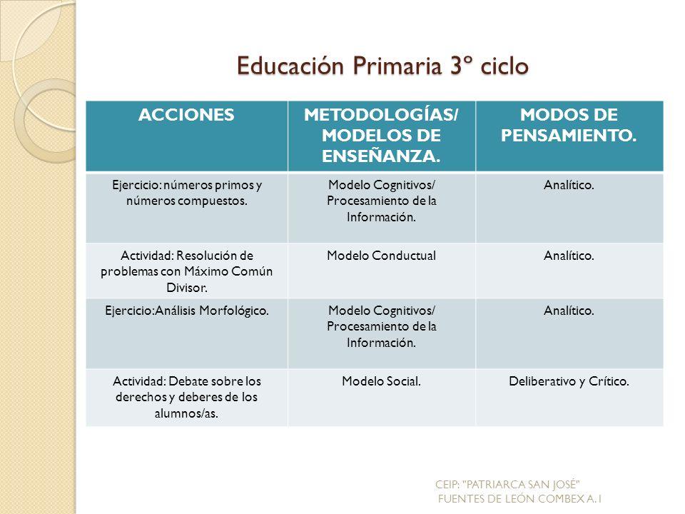 Educación Primaria 3º ciclo