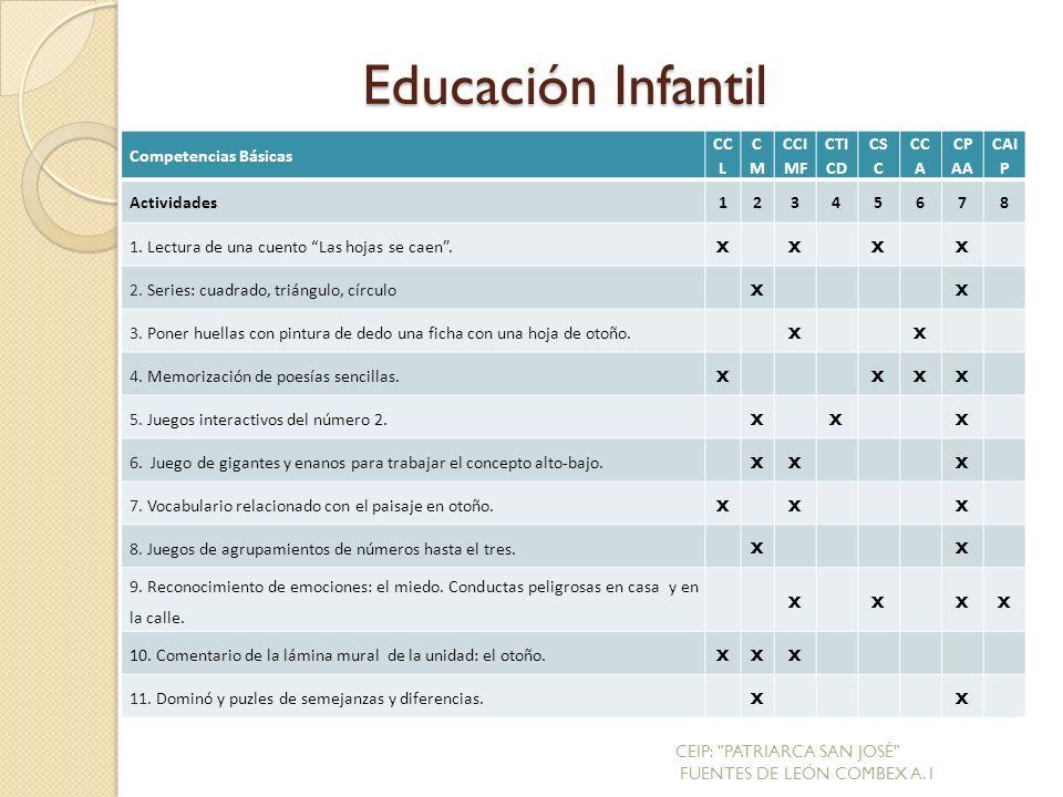 Educación Infantil x Competencias Básicas CCL CM CCIMF CTICD CSC CCA