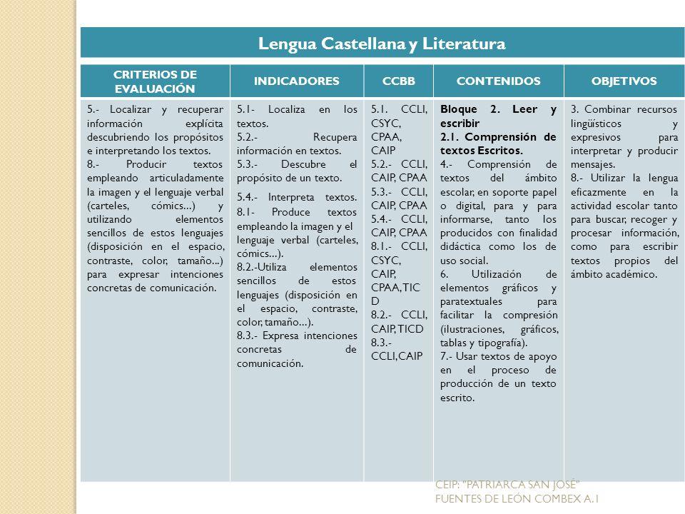 Lengua Castellana y Literatura CRITERIOS DE EVALUACIÓN