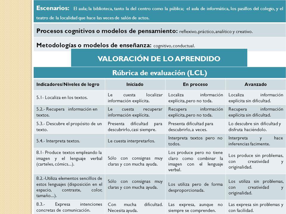 VALORACIÓN DE LO APRENDIDO Rúbrica de evaluación (LCL)