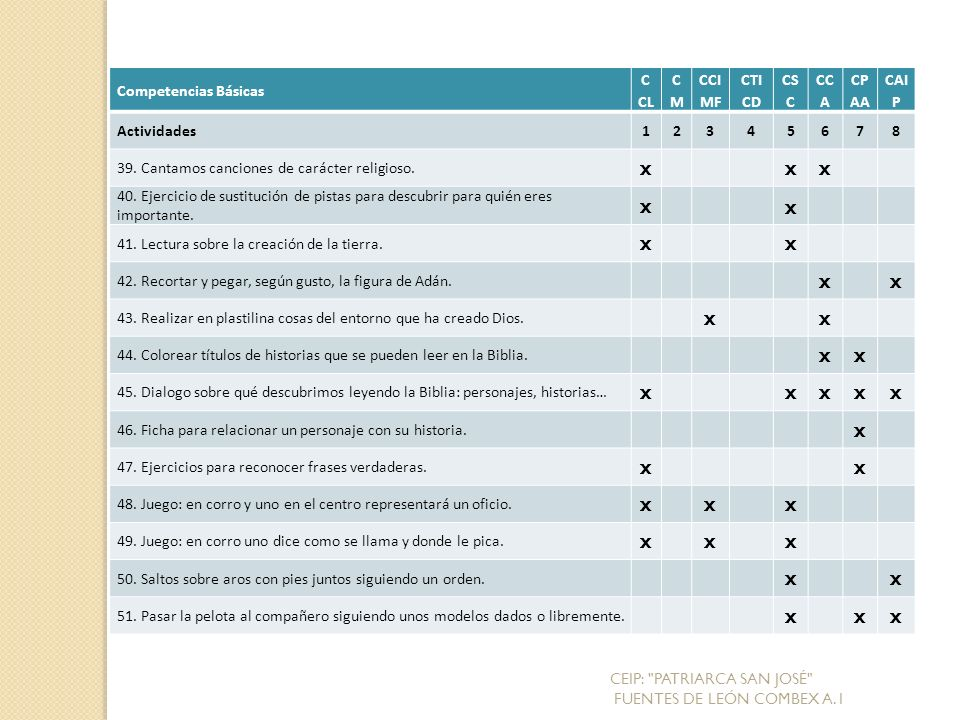 x Competencias Básicas CCL CM CCIMF CTICD CSC CCA CPAA CAIP