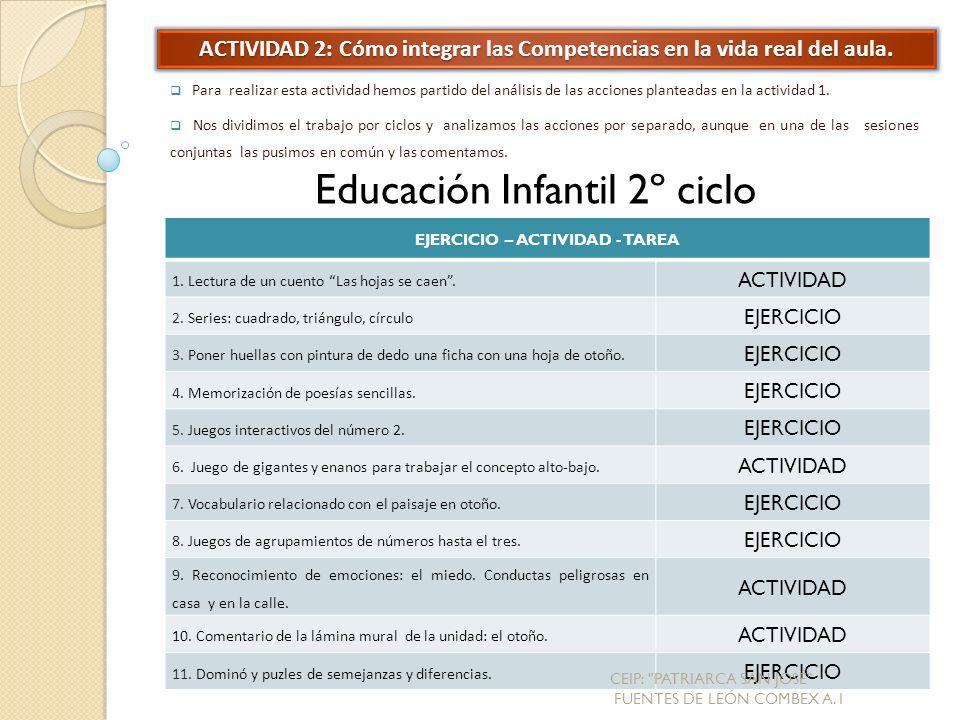 ACTIVIDAD 2: Cómo integrar las Competencias en la vida real del aula.