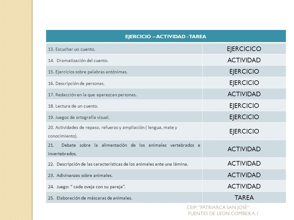 EJERCICIO – ACTIVIDAD - TAREA