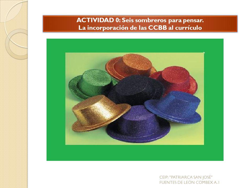 ACTIVIDAD 0: Seis sombreros para pensar.