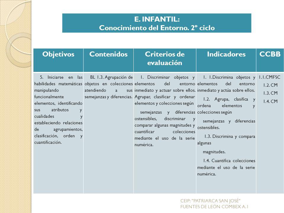Conocimiento del Entorno. 2º ciclo Criterios de evaluación