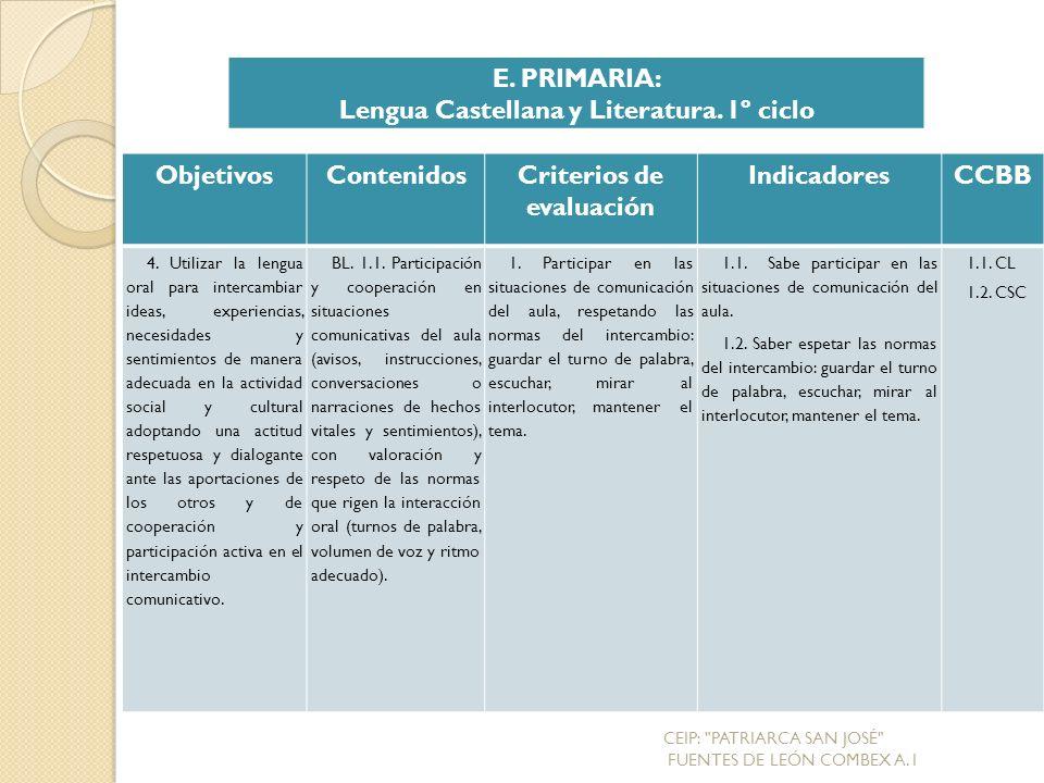Lengua Castellana y Literatura. 1º ciclo Criterios de evaluación