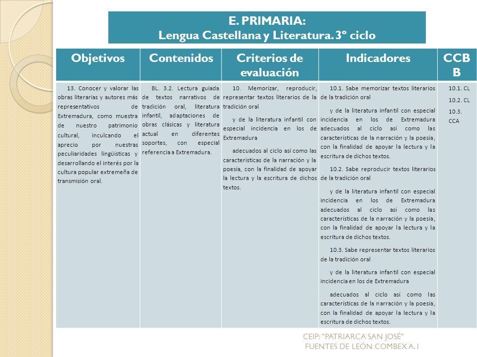 Lengua Castellana y Literatura. 3º ciclo Criterios de evaluación