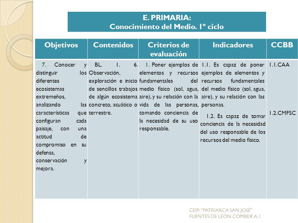 Conocimiento del Medio. 1º ciclo Criterios de evaluación