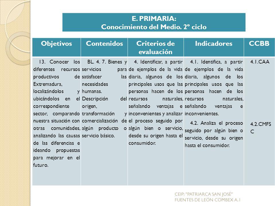 Conocimiento del Medio. 2º ciclo Criterios de evaluación