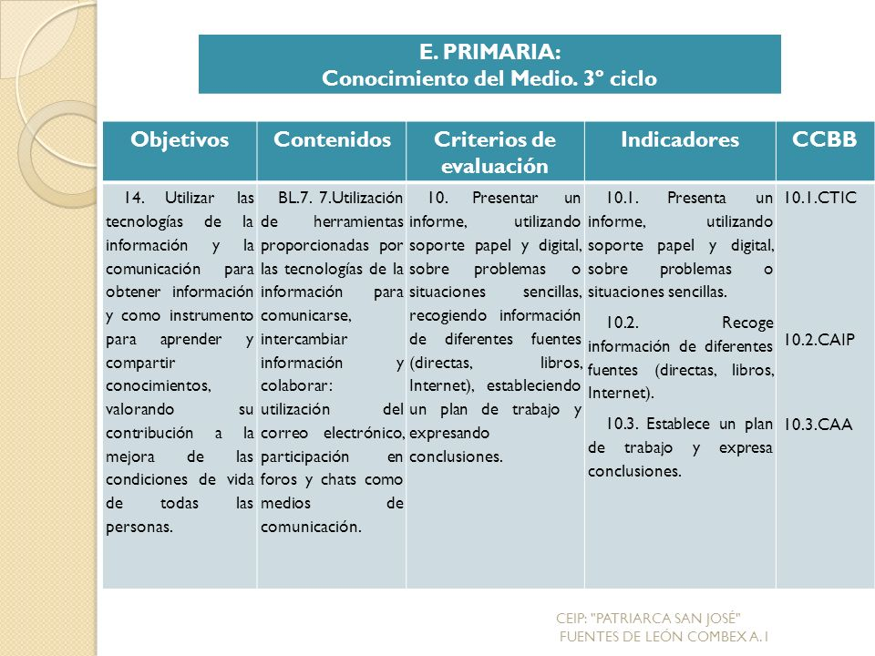 Conocimiento del Medio. 3º ciclo Criterios de evaluación