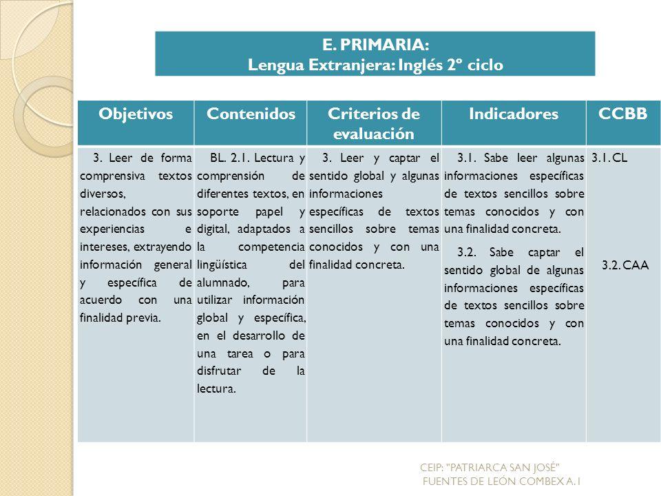 Lengua Extranjera: Inglés 2º ciclo Criterios de evaluación
