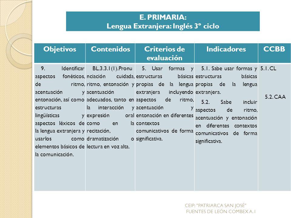 Lengua Extranjera: Inglés 3º ciclo Criterios de evaluación