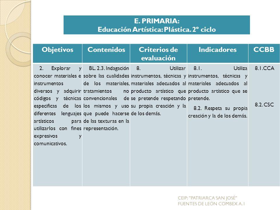 Educación Artística: Plástica. 2º ciclo Criterios de evaluación
