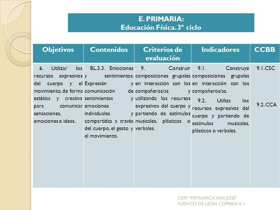 Educación Física. 3º ciclo Criterios de evaluación