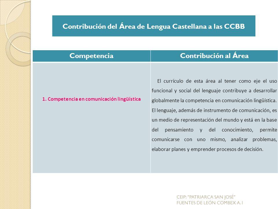 Contribución del Área de Lengua Castellana a las CCBB