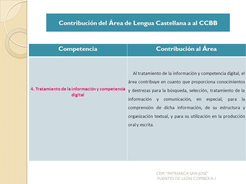 Contribución del Área de Lengua Castellana a al CCBB