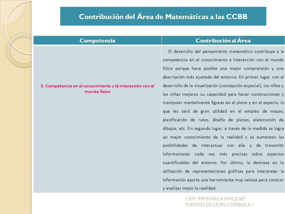 Contribución del Área de Matemáticas a las CCBB